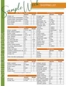 Convenient Ready-to-Print Shopping List