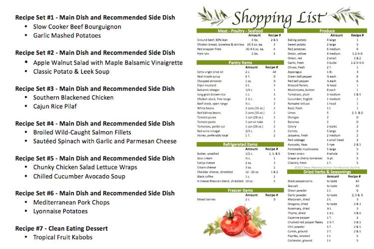 Clean eating meal plan sample • learn to eat clean daily | food.